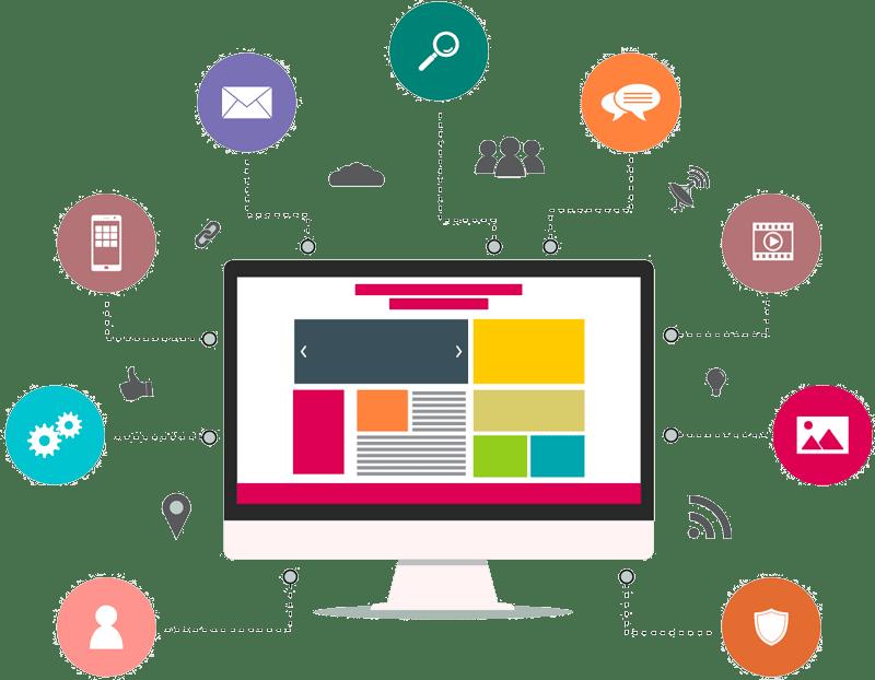 Website Maintenance Services in Pakistan